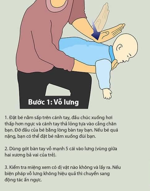 Kỹ năng sống: 6 kỹ năng sơ cứu cho trẻ mầm non mà bố mẹ cần đặc biệt nắm chắc