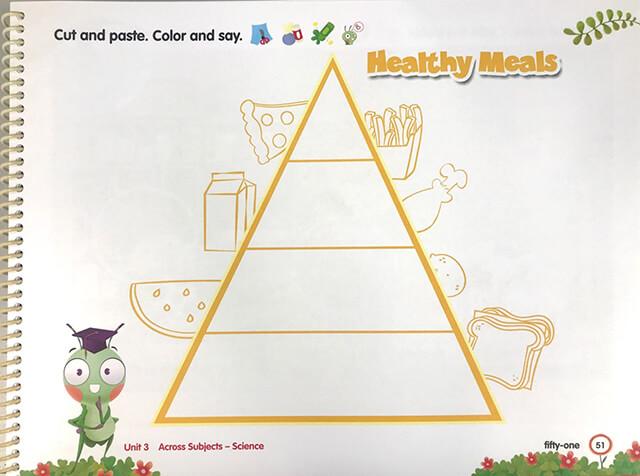 Hình ảnh minh họa tháp dinh dưỡng khoa học mà SMISERS được tiếp cận